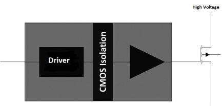 Figure 1: general block diagram of an isolated gate driver