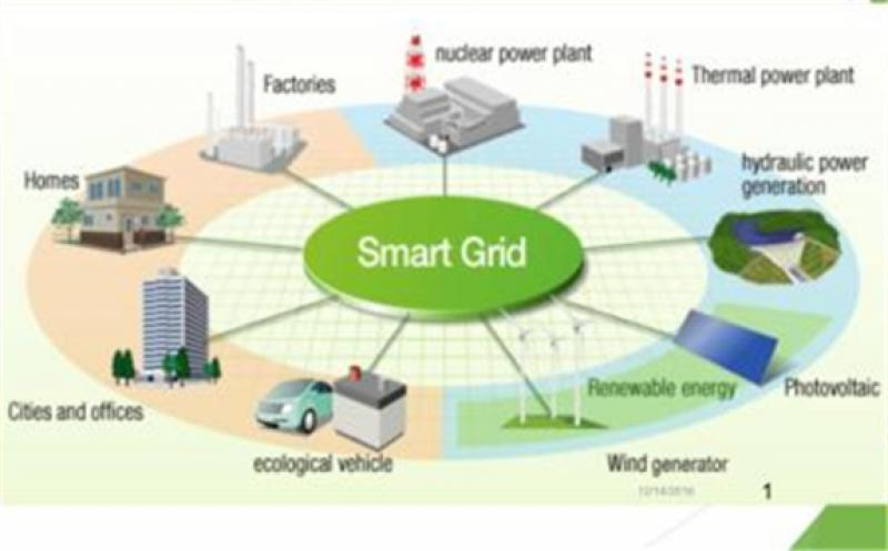 Smart Grid Infrastructure Investments in South America to Hit $18.1 Billion