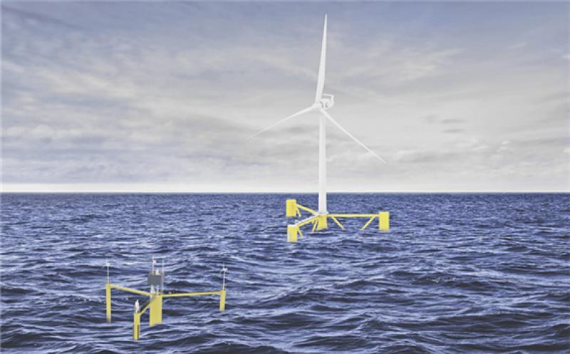 Ocergy's OCG-Wind & OCG-Data platforms Source: PR Newswire